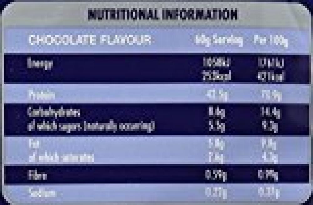 Multipower Fit Protein Diet Chocolate Flavour 60g