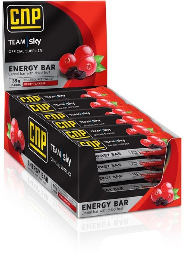 the energy bar industry case 1 Some case studies of wrong practices adopted in industry, its consequences and recommended procedures sr no practice consequences recommendation.